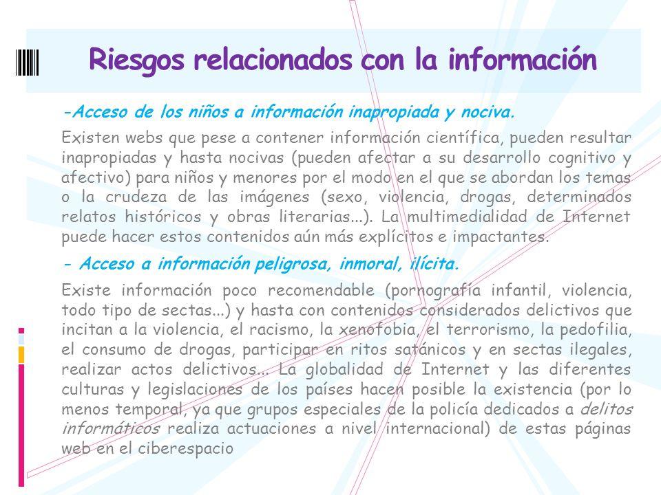 Riesgos relacionados con la información