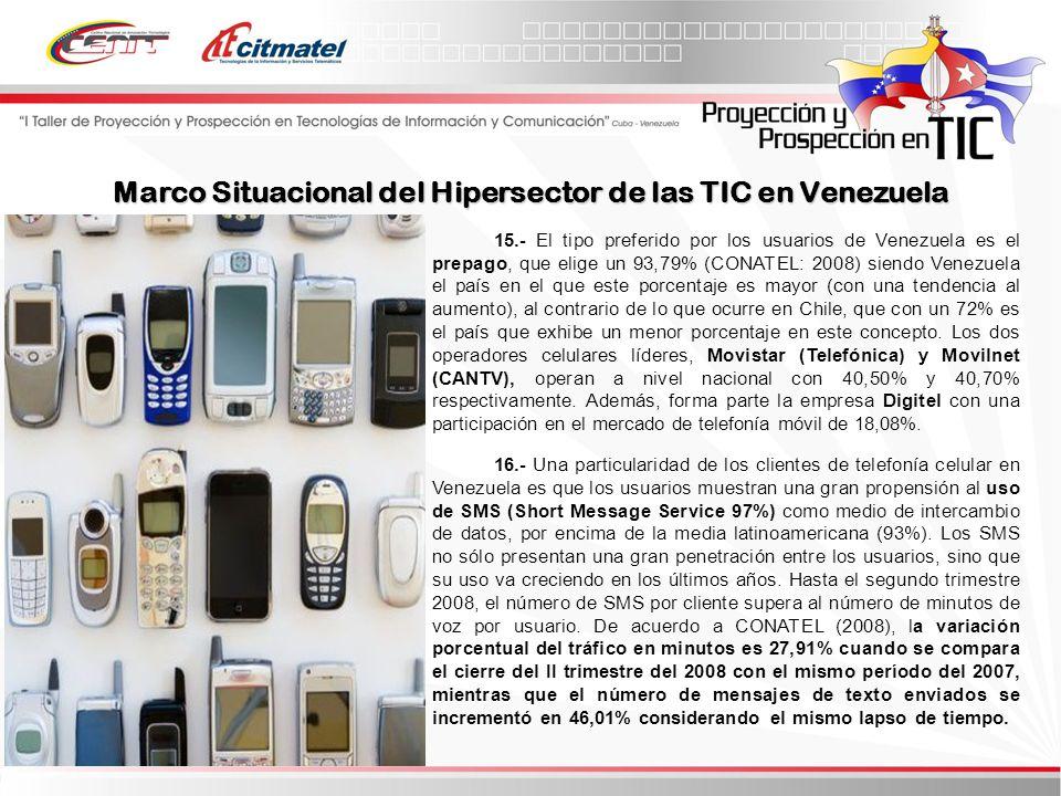Marco Situacional del Hipersector de las TIC en Venezuela