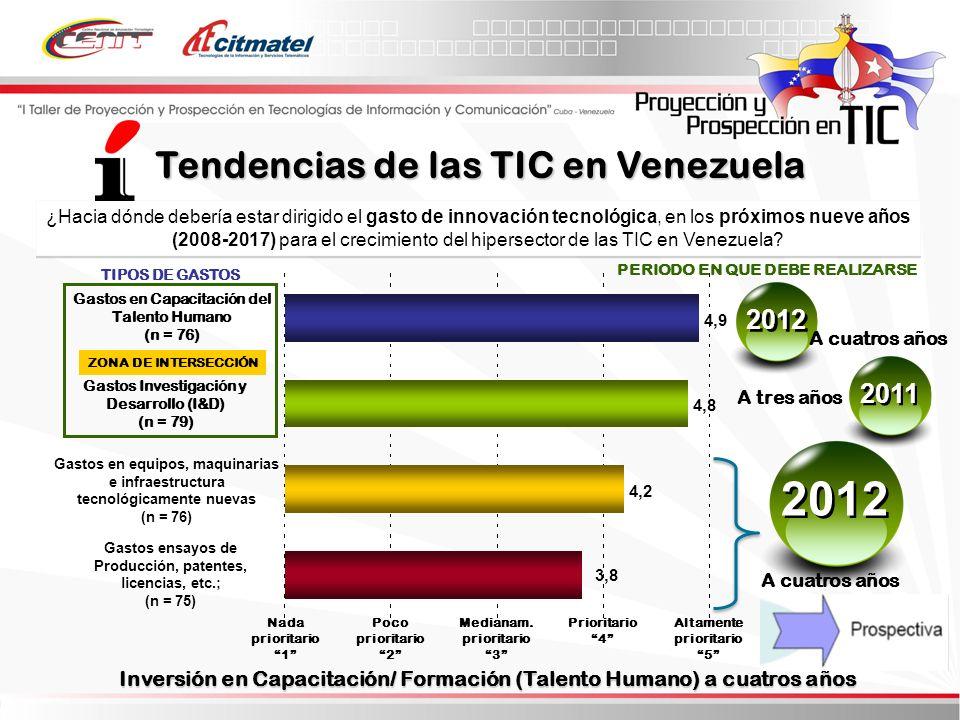 2012 Tendencias de las TIC en Venezuela 2012 2011