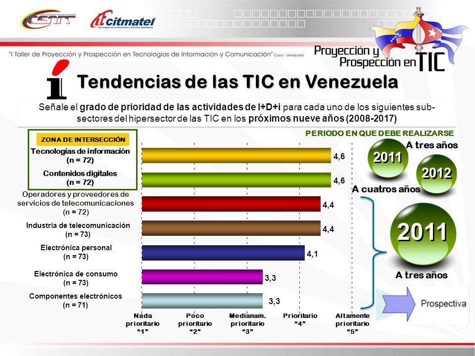 2011 Tendencias de las TIC en Venezuela 2011 2012