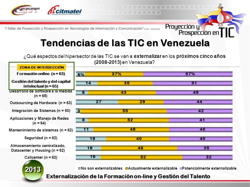 Tendencias de las TIC en Venezuela