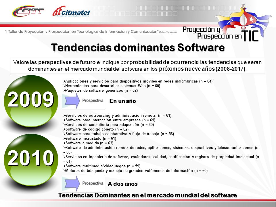 2009 2010 Tendencias dominantes Software