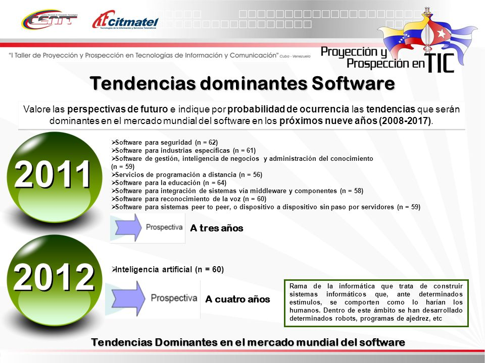 2011 2012 Tendencias dominantes Software