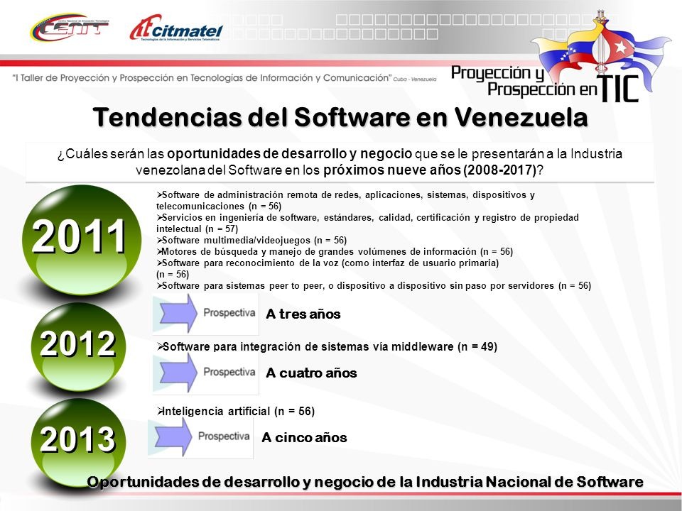 Tendencias del Software en Venezuela