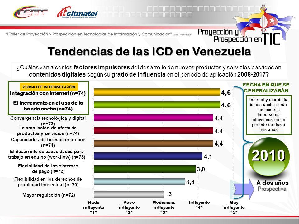 2010 Tendencias de las ICD en Venezuela