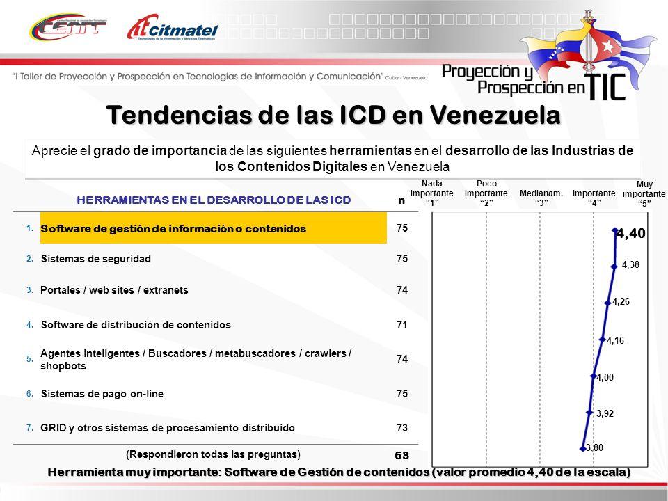 Tendencias de las ICD en Venezuela