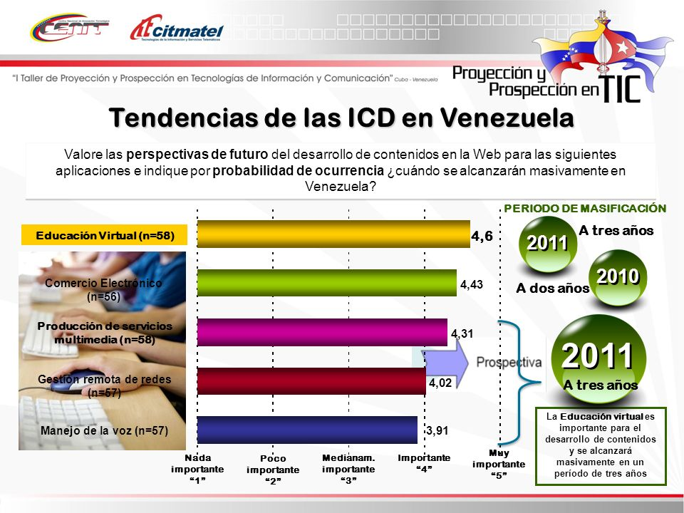 2011 Tendencias de las ICD en Venezuela 2011 2010
