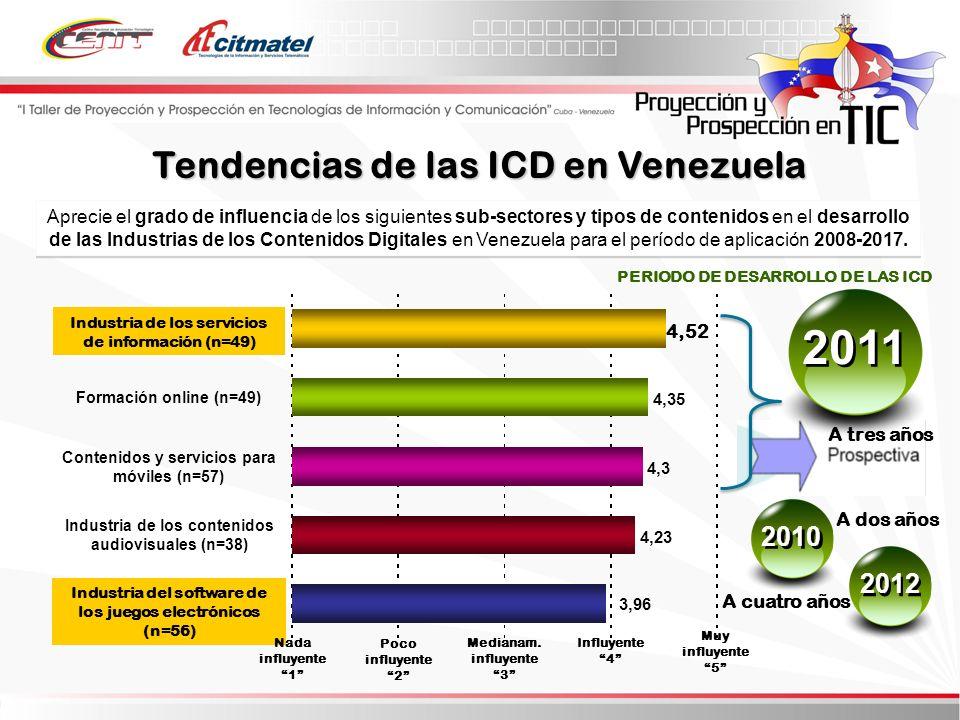 2011 Tendencias de las ICD en Venezuela 2010 2012