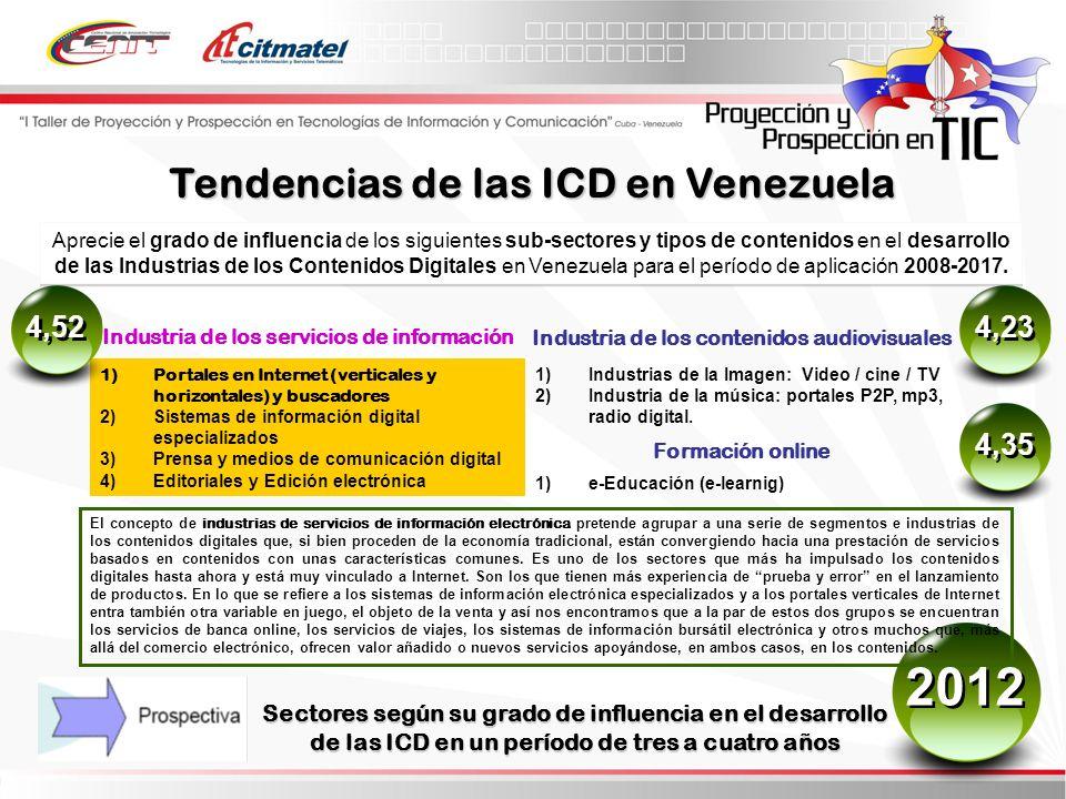 2012 Tendencias de las ICD en Venezuela 4,52 4,23 4,35