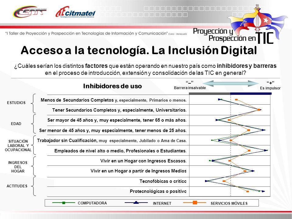Acceso a la tecnología. La Inclusión Digital