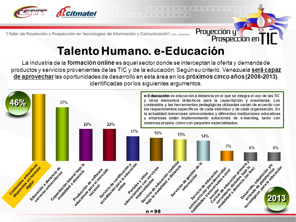 Talento Humano. e-Educación