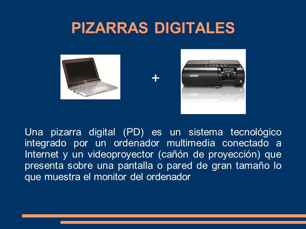 PIZARRAS DIGITALES +