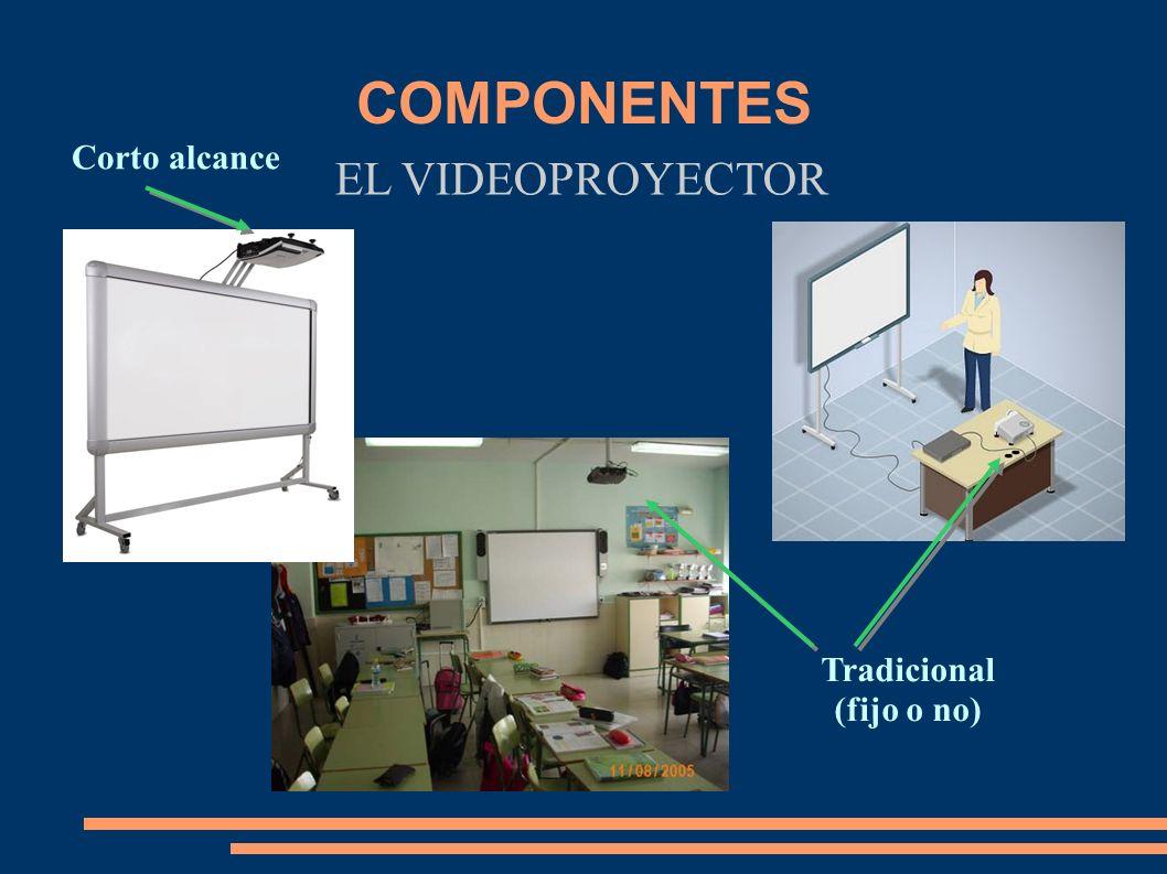 COMPONENTES Corto alcance EL VIDEOPROYECTOR Tradicional (fijo o no)