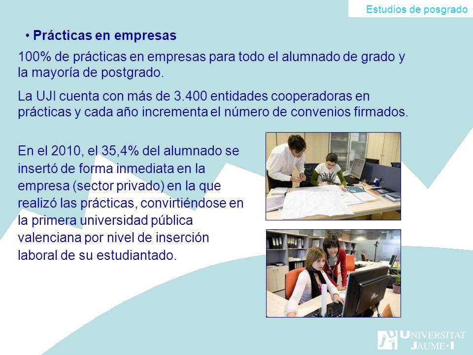 Estudios de posgrado Prácticas en empresas. 100% de prácticas en empresas para todo el alumnado de grado y la mayoría de postgrado.