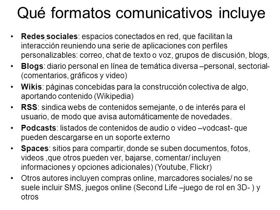 Qué formatos comunicativos incluye