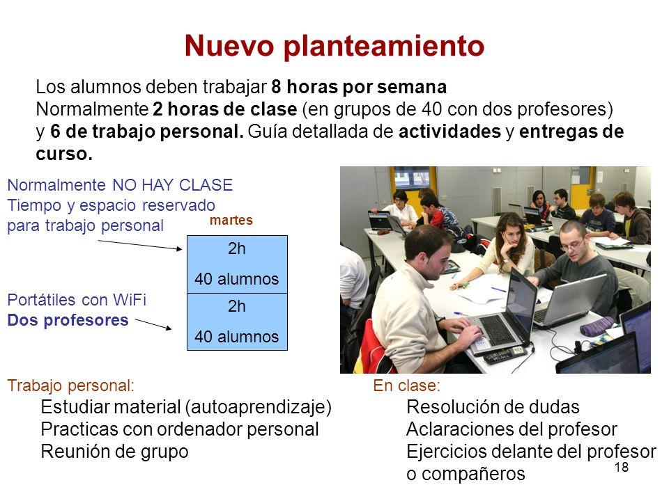 Nuevo planteamiento Los alumnos deben trabajar 8 horas por semana