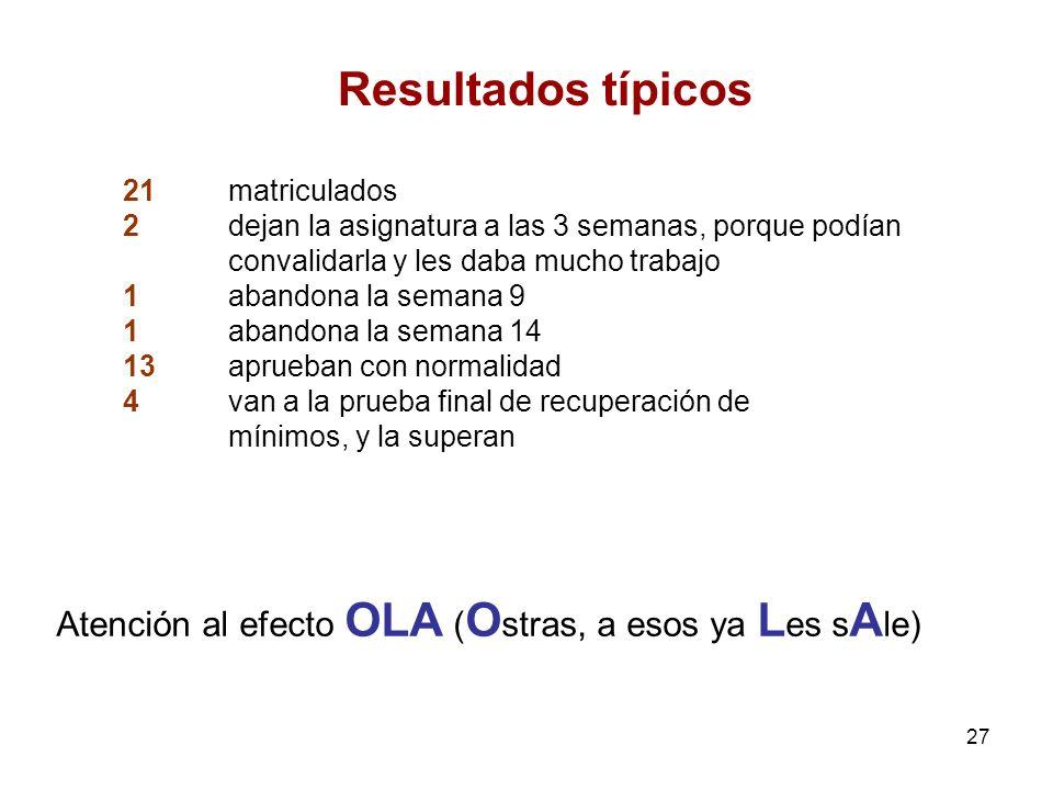Resultados típicos Atención al efecto OLA (Ostras, a esos ya Les sAle)