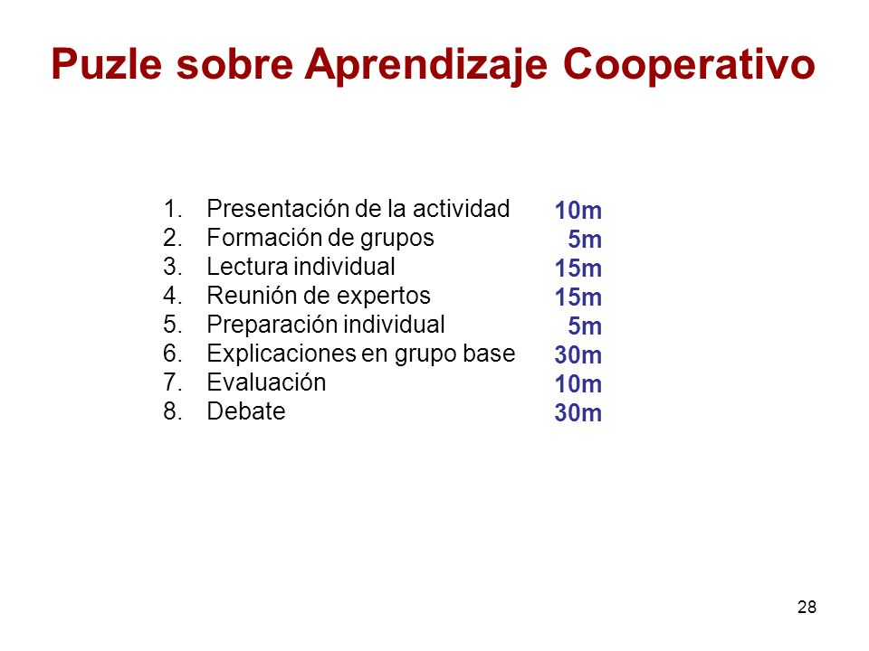 Puzle sobre Aprendizaje Cooperativo
