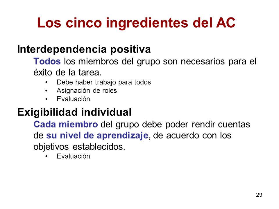 Los cinco ingredientes del AC