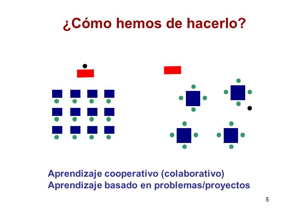 ¿Cómo hemos de hacerlo Aprendizaje cooperativo (colaborativo)