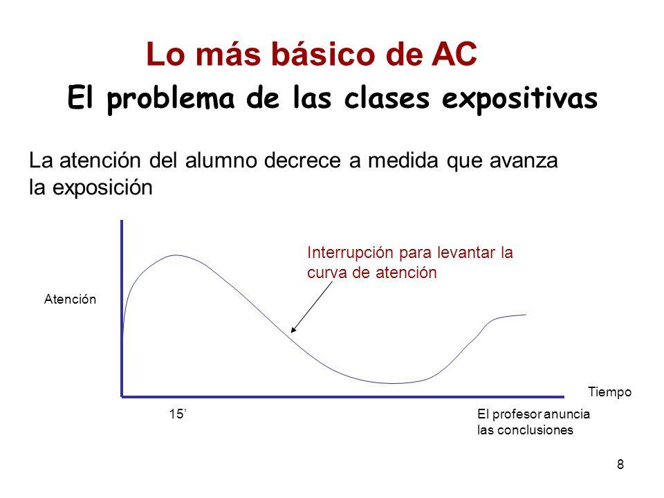 El problema de las clases expositivas