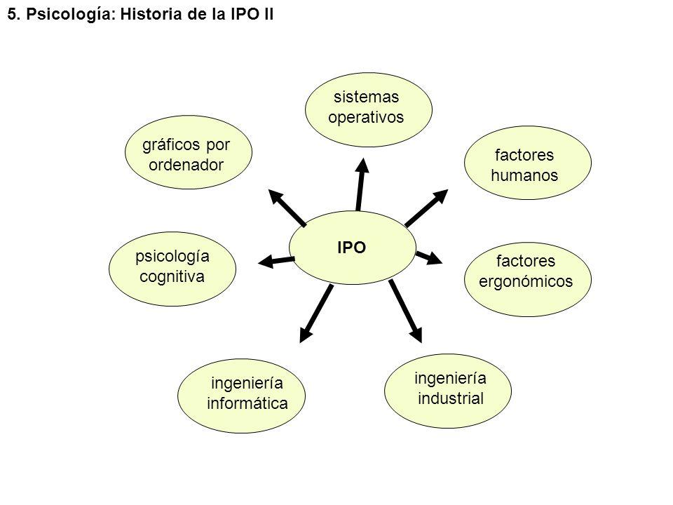 5. Psicología: Historia de la IPO II