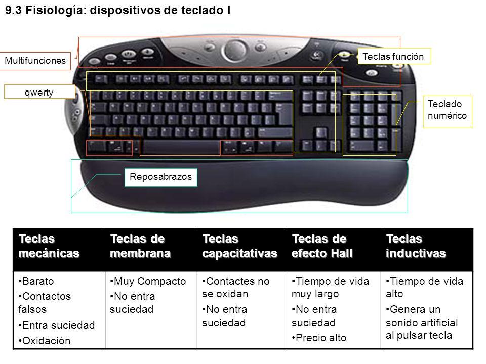 9.3 Fisiología: dispositivos de teclado I