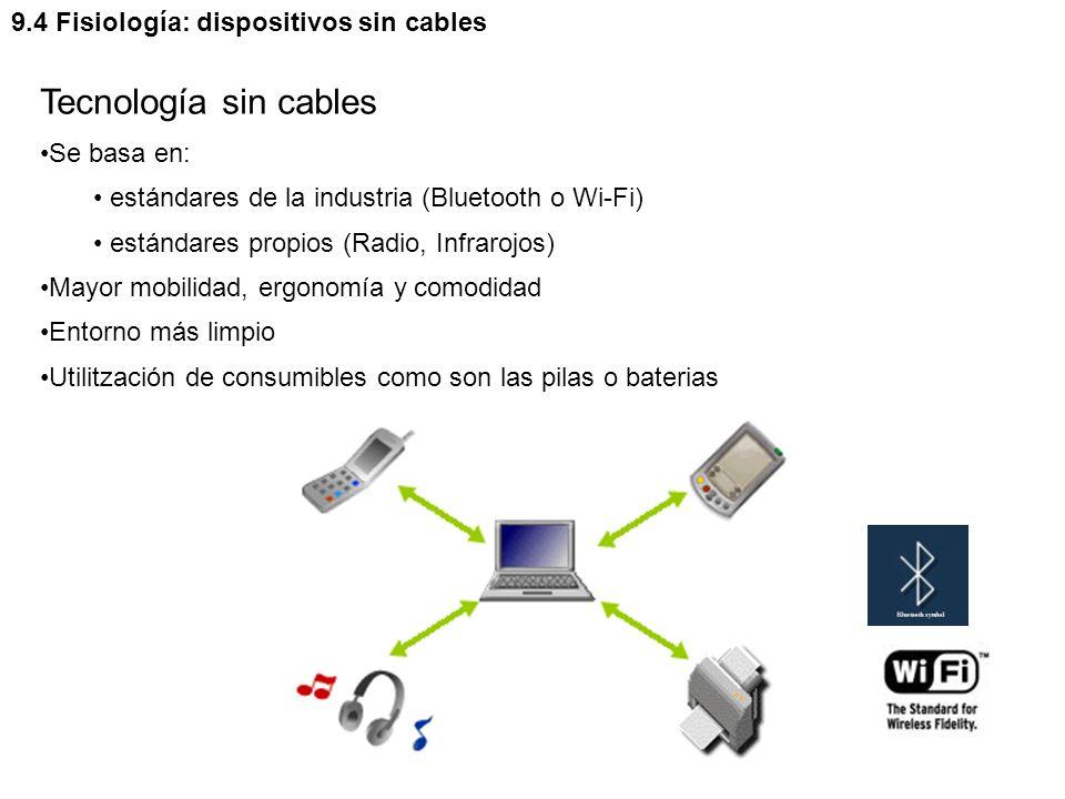 Tecnología sin cables 9.4 Fisiología: dispositivos sin cables