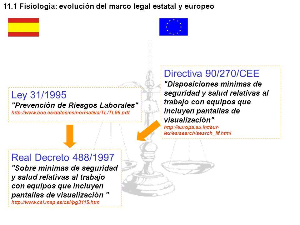 Directiva 90/270/CEE Ley 31/1995 Real Decreto 488/1997
