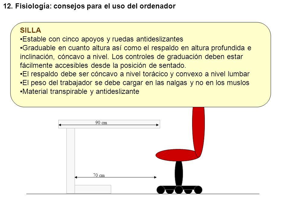 12. Fisiología: consejos para el uso del ordenador