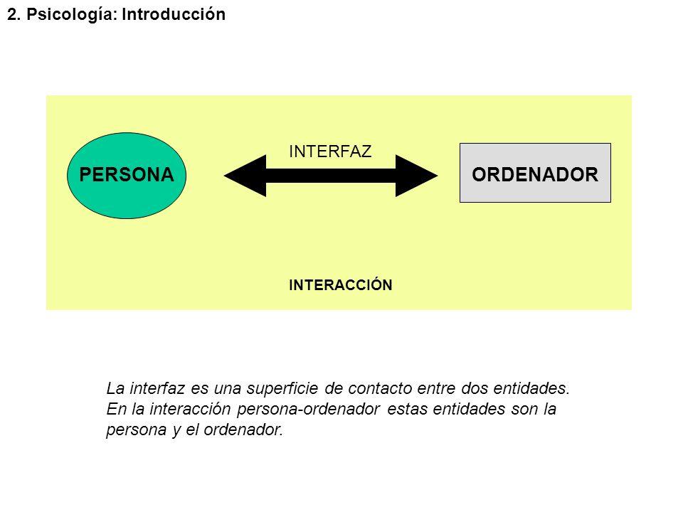 PERSONA ORDENADOR 2. Psicología: Introducción INTERFAZ