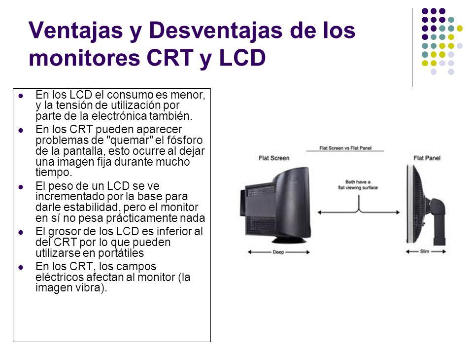 Ventajas y Desventajas de los monitores CRT y LCD
