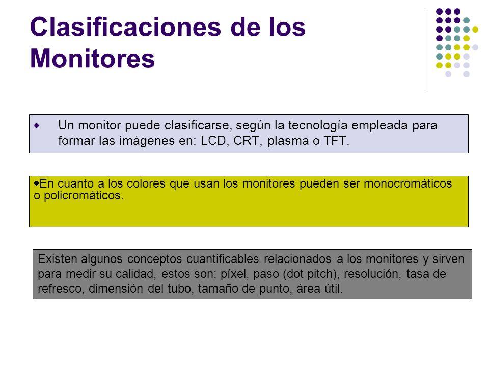 Clasificaciones de los Monitores