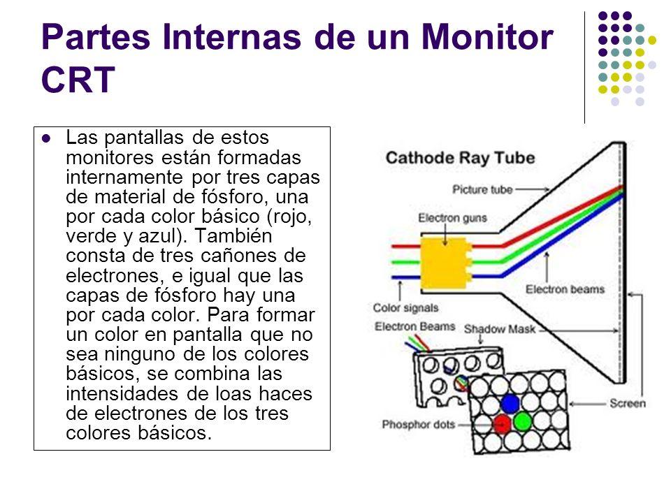 Partes Internas de un Monitor CRT