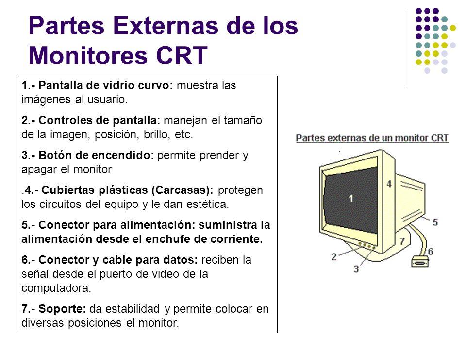 Partes Externas de los Monitores CRT