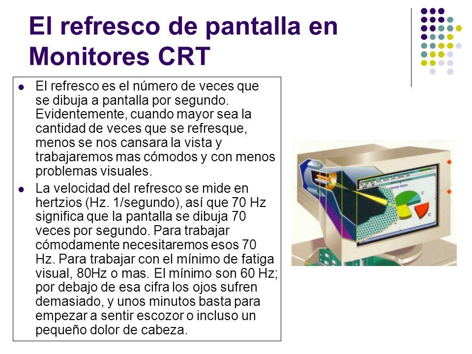 El refresco de pantalla en Monitores CRT