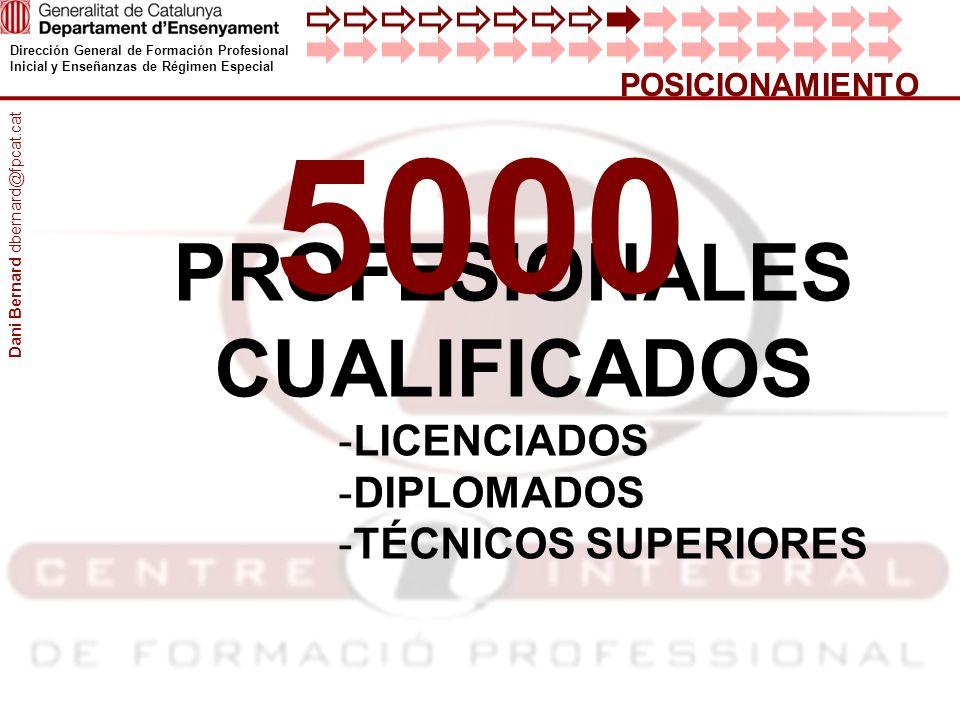 PROFESIONALES CUALIFICADOS