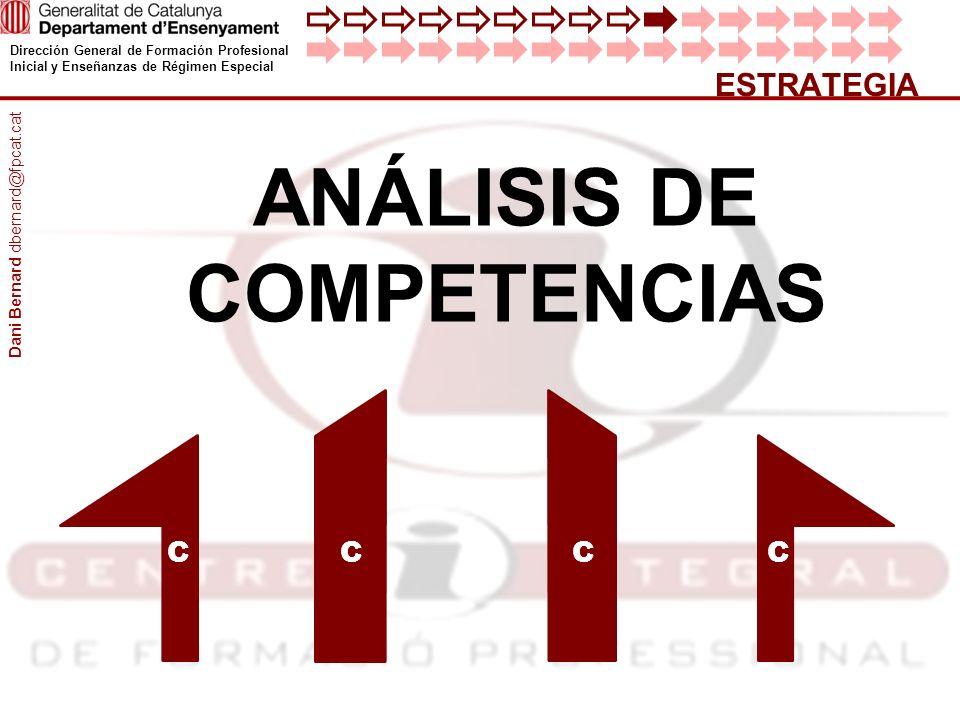 ANÁLISIS DE COMPETENCIAS