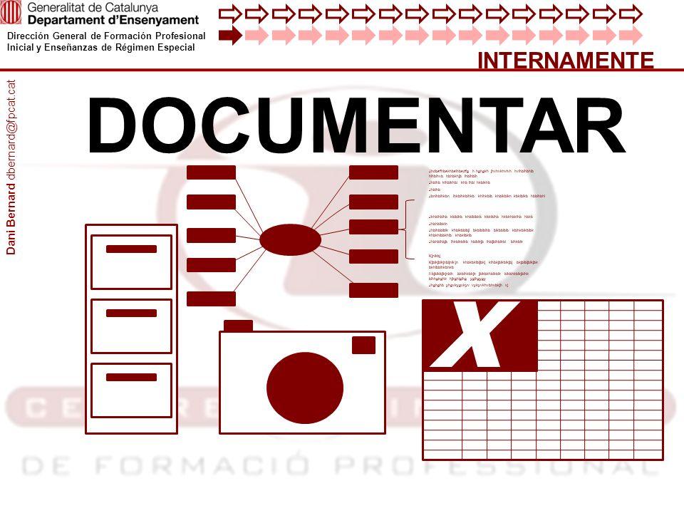 X DOCUMENTAR INTERNAMENTE Dani Bernard dbernard@fpcat.cat