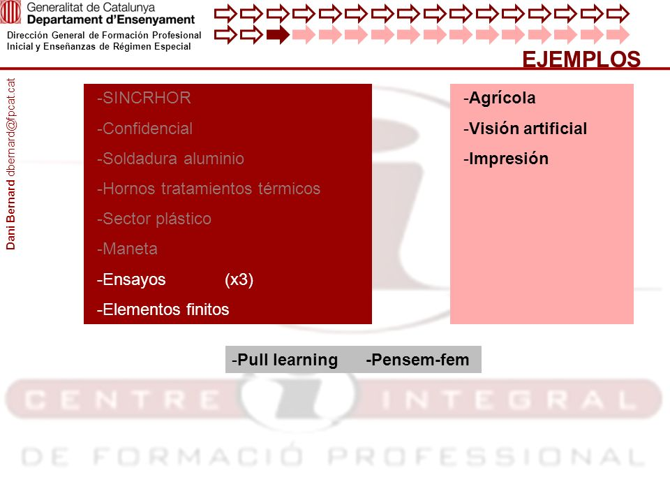 EJEMPLOS SINCRHOR Confidencial Soldadura aluminio