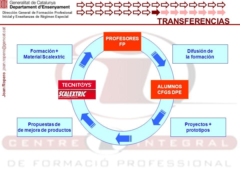 TRANSFERENCIAS PROFESORES FP ALUMNOS CFGS DPE Formación +
