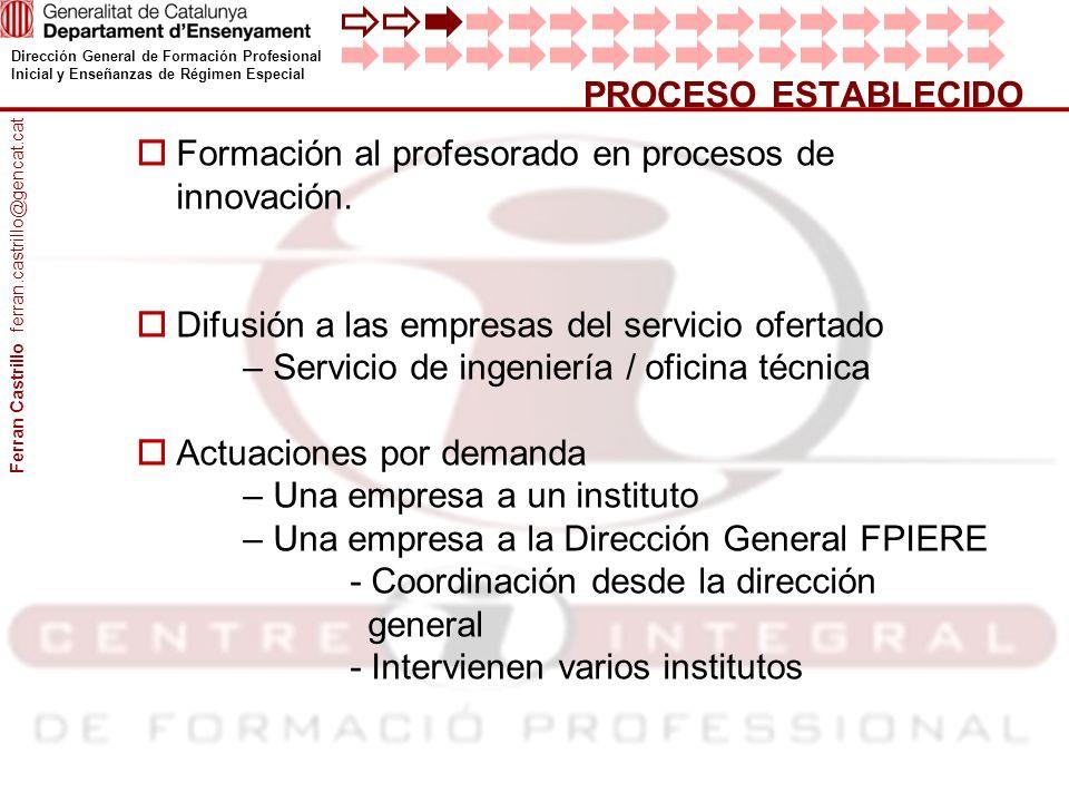 Formación al profesorado en procesos de innovación.