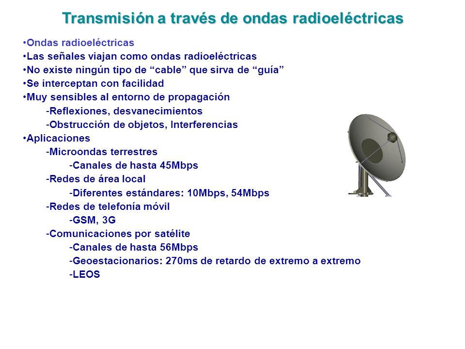 Transmisión a través de ondas radioeléctricas