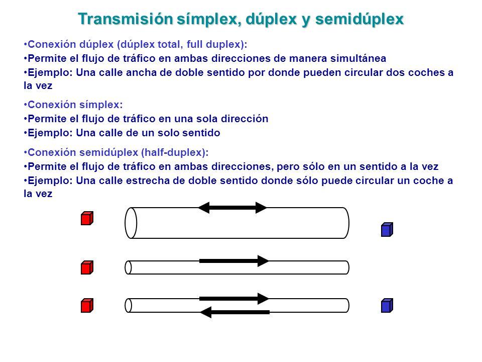 Transmisión símplex, dúplex y semidúplex