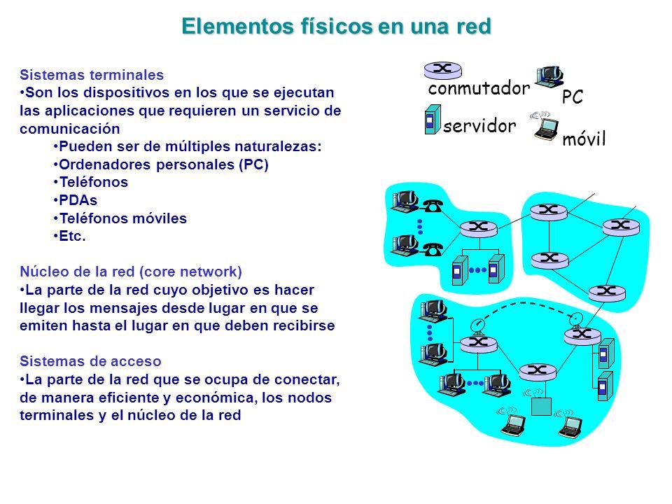 Elementos físicos en una red