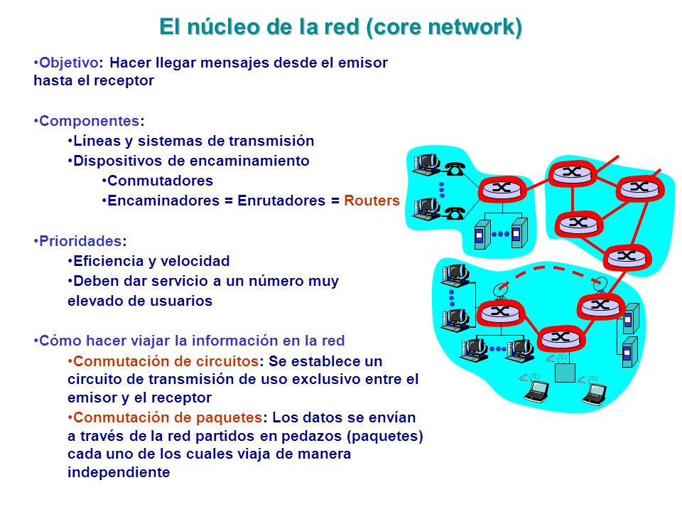 El núcleo de la red (core network)