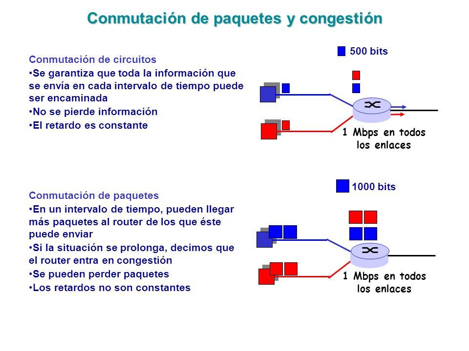 Conmutación de paquetes y congestión