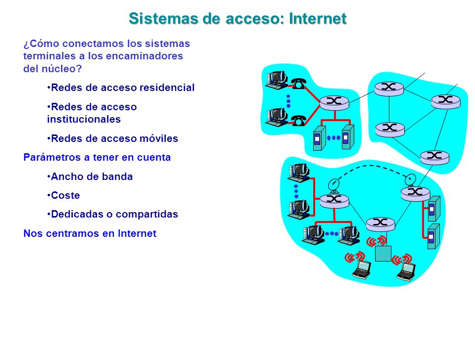Sistemas de acceso: Internet