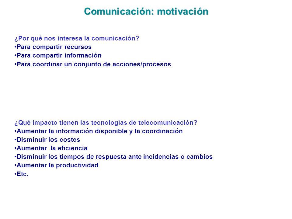 Comunicación: motivación