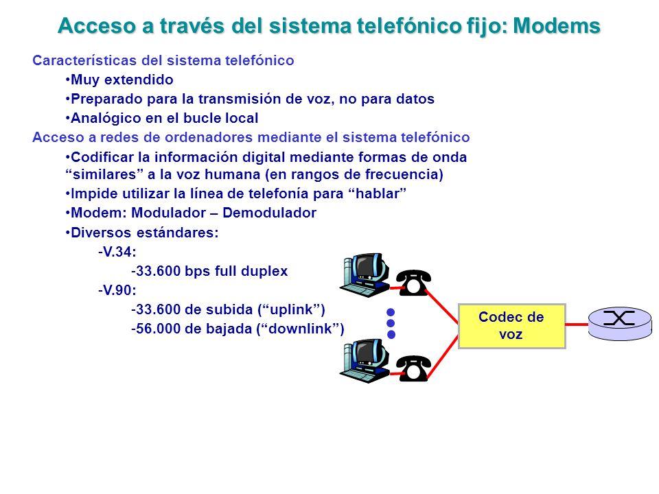 Acceso a través del sistema telefónico fijo: Modems